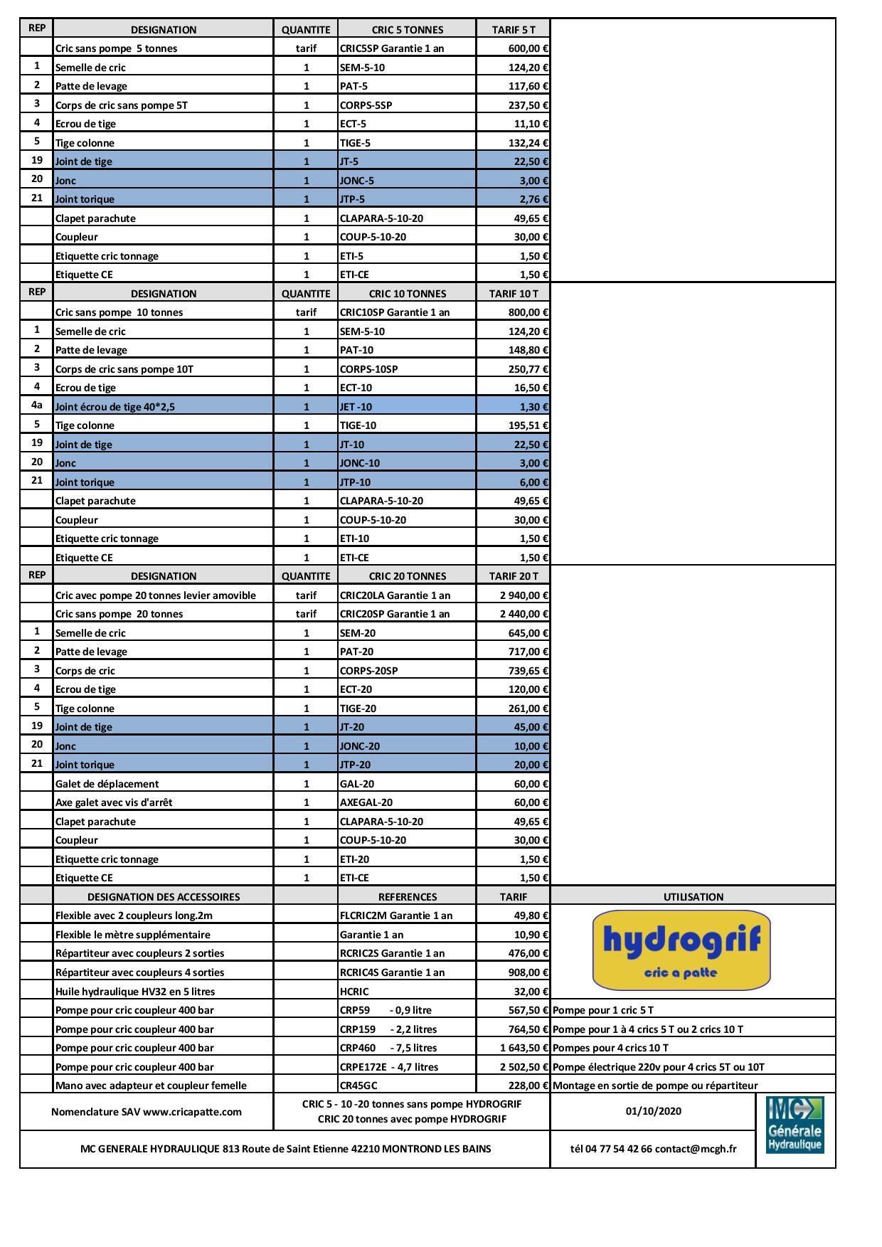 Tarif hydrogrif barnier 10 2020 page 002