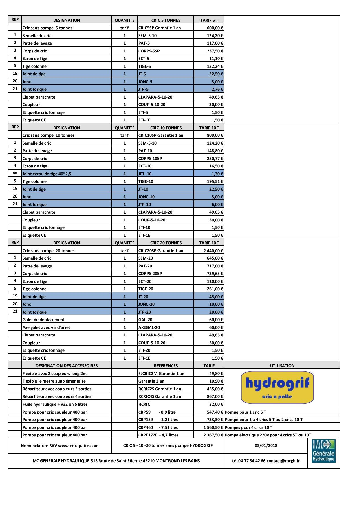 Tarif internet cric hydrogrif page 002